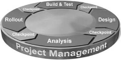 citrixprojectmanagement.jpg